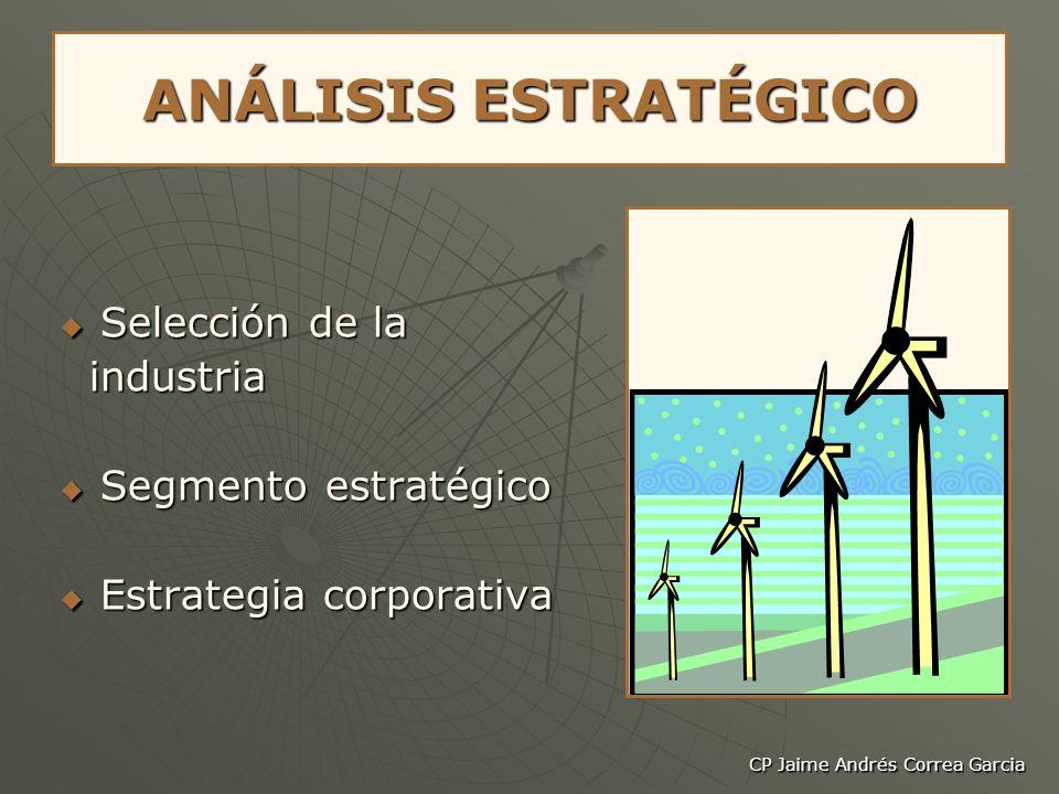 CP Jaime Andrés Correa Garcia ANÁLISIS ESTRATÉGICO Selección de la Selección de la industria industria Segmento estratégico Segmento estratégico Estra