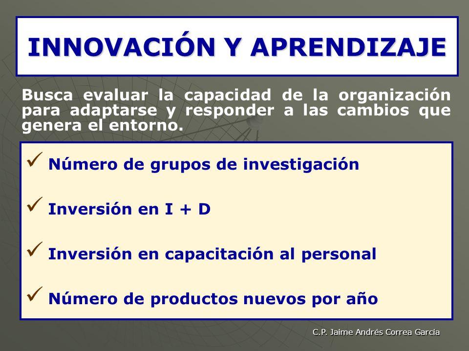 C.P. Jaime Andrés Correa García INNOVACIÓN Y APRENDIZAJE Busca evaluar la capacidad de la organización para adaptarse y responder a las cambios que ge