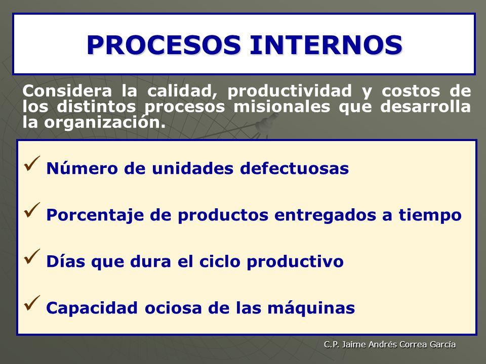C.P. Jaime Andrés Correa García PROCESOS INTERNOS Considera la calidad, productividad y costos de los distintos procesos misionales que desarrolla la