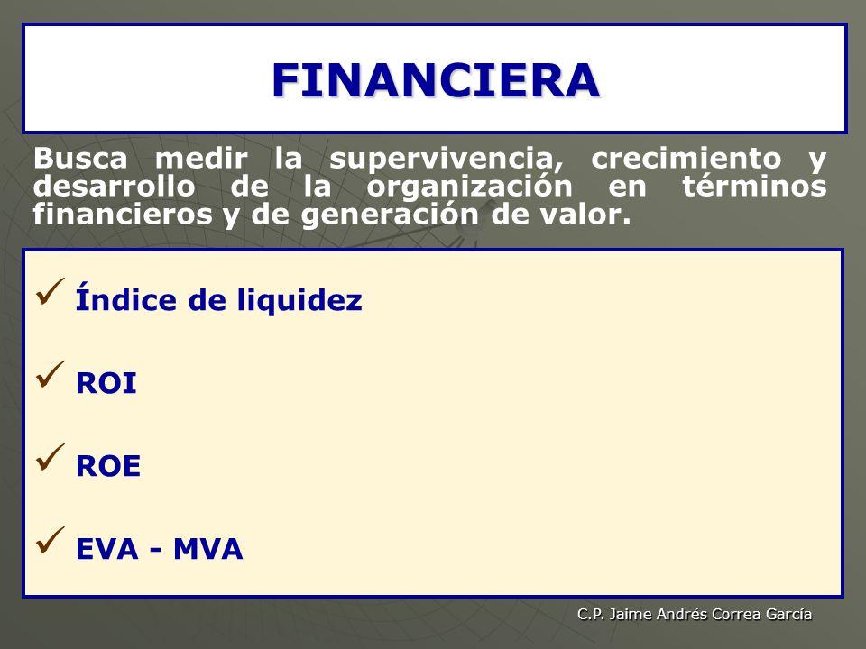 C.P. Jaime Andrés Correa García FINANCIERA Busca medir la supervivencia, crecimiento y desarrollo de la organización en términos financieros y de gene