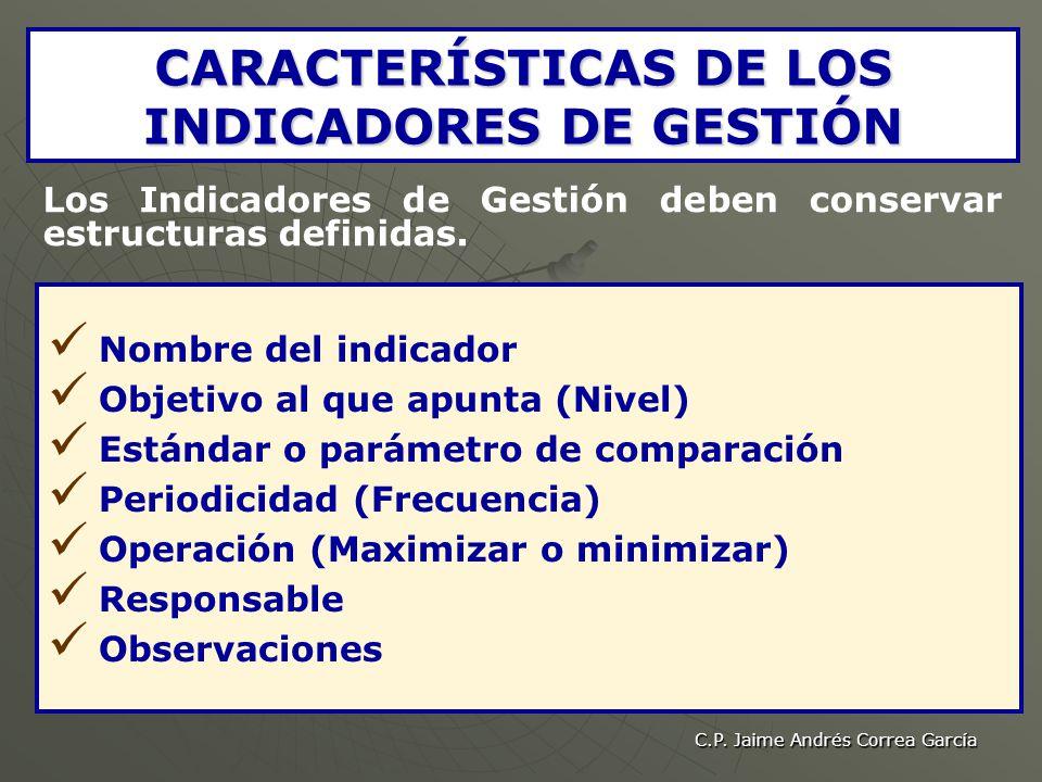 C.P. Jaime Andrés Correa García CARACTERÍSTICAS DE LOS INDICADORES DE GESTIÓN Los Indicadores de Gestión deben conservar estructuras definidas. Nombre
