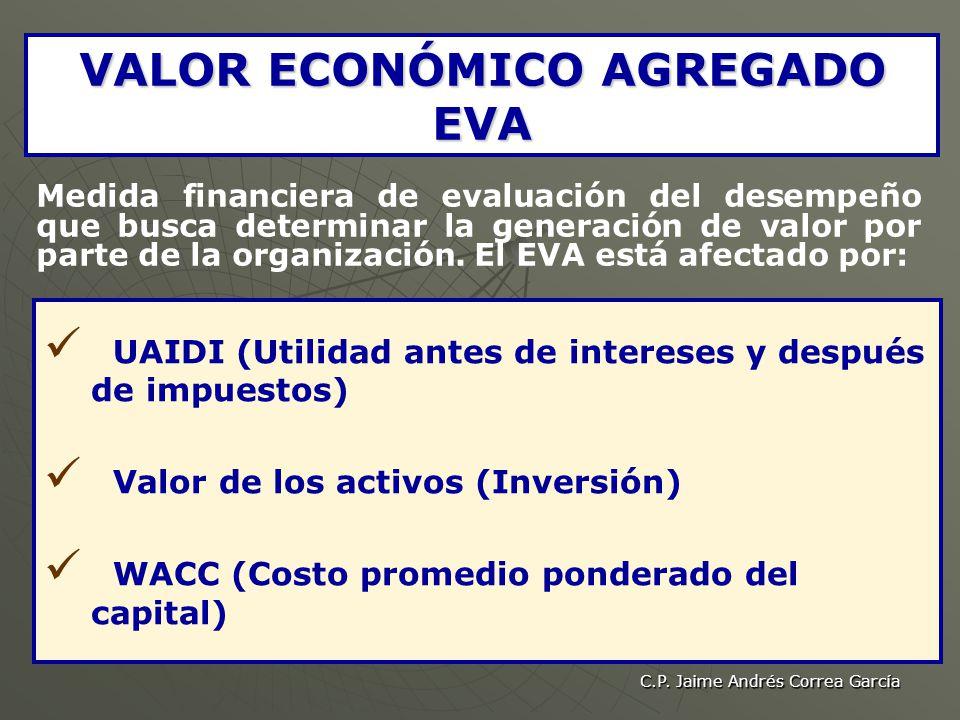C.P. Jaime Andrés Correa García VALOR ECONÓMICO AGREGADO EVA Medida financiera de evaluación del desempeño que busca determinar la generación de valor