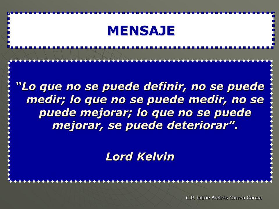 C.P. Jaime Andrés Correa García MENSAJE Lo que no se puede definir, no se puede medir; lo que no se puede medir, no se puede mejorar; lo que no se pue