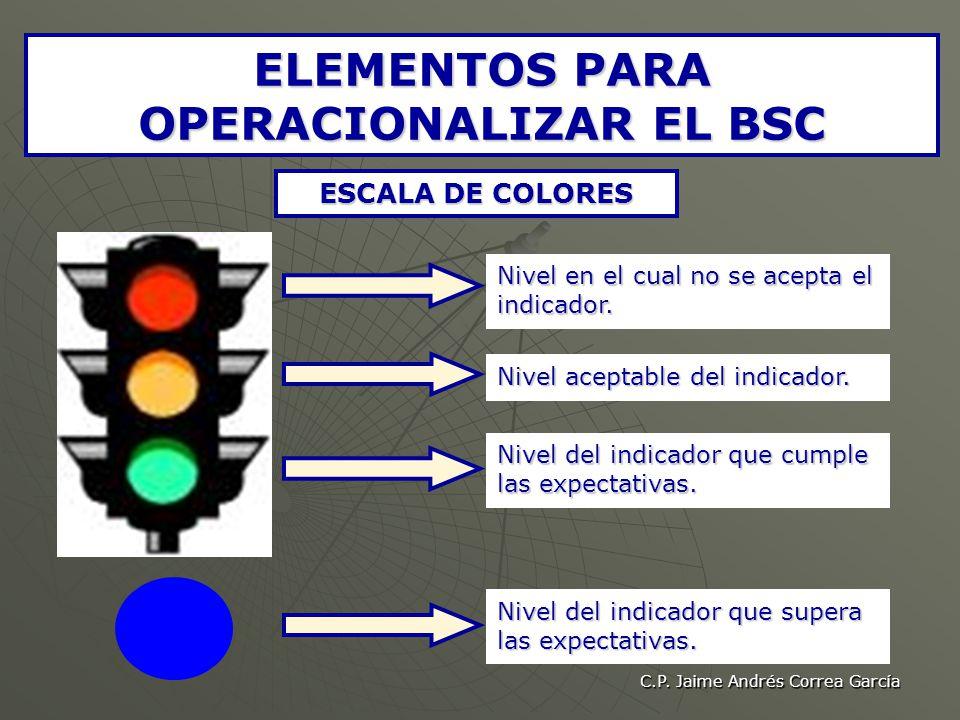 C.P. Jaime Andrés Correa García ELEMENTOS PARA OPERACIONALIZAR EL BSC ESCALA DE COLORES Nivel en el cual no se acepta el indicador. Nivel aceptable de