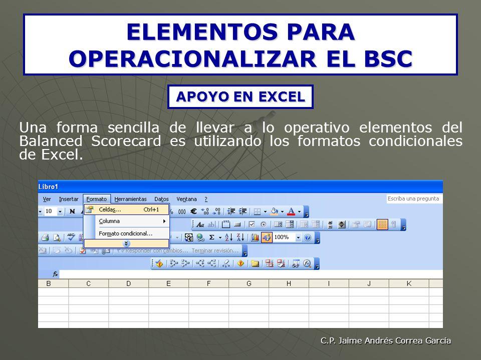 C.P. Jaime Andrés Correa García ELEMENTOS PARA OPERACIONALIZAR EL BSC APOYO EN EXCEL Una forma sencilla de llevar a lo operativo elementos del Balance