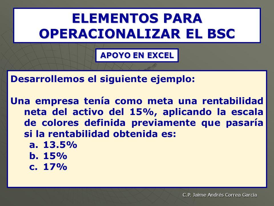 C.P. Jaime Andrés Correa García ELEMENTOS PARA OPERACIONALIZAR EL BSC APOYO EN EXCEL Desarrollemos el siguiente ejemplo: Una empresa tenía como meta u