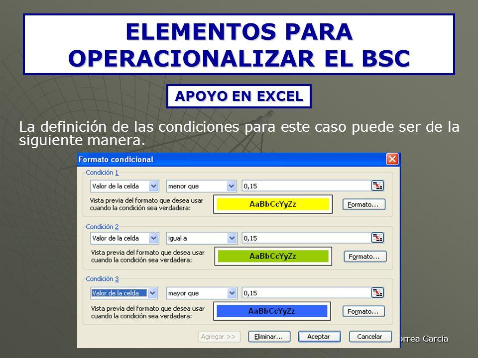 C.P. Jaime Andrés Correa García ELEMENTOS PARA OPERACIONALIZAR EL BSC APOYO EN EXCEL La definición de las condiciones para este caso puede ser de la s