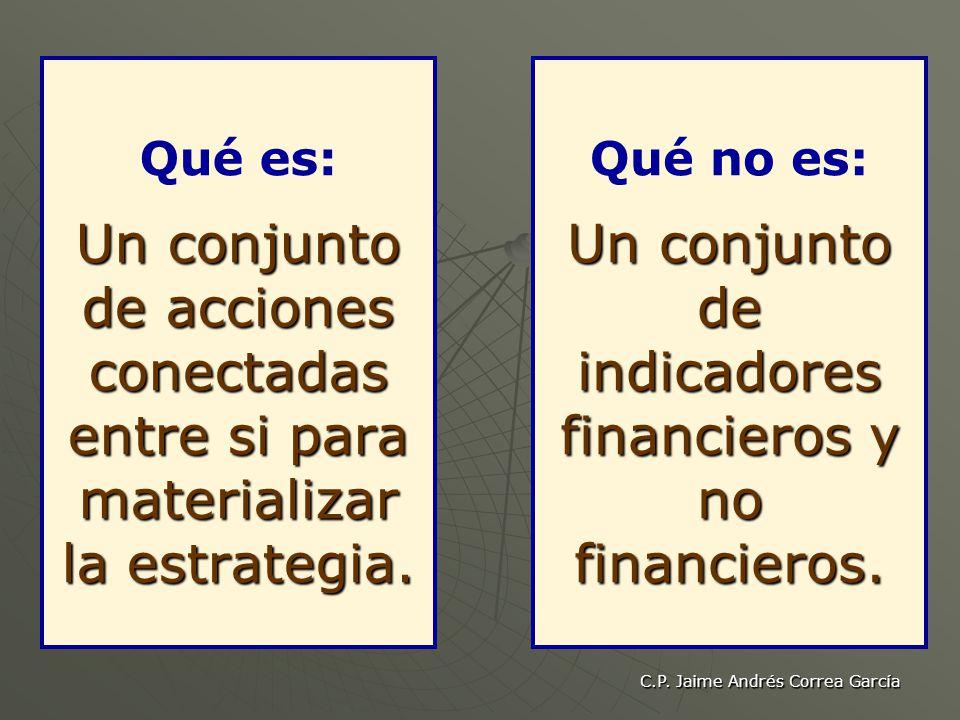 C.P. Jaime Andrés Correa García Qué es: Un conjunto de acciones conectadas entre si para materializar la estrategia. Qué no es: Un conjunto de indicad