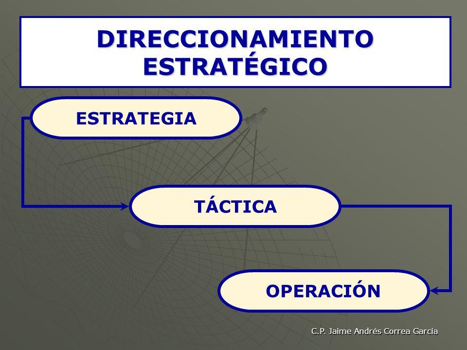 C.P. Jaime Andrés Correa García DIRECCIONAMIENTO ESTRATÉGICO ESTRATEGIA TÁCTICA OPERACIÓN