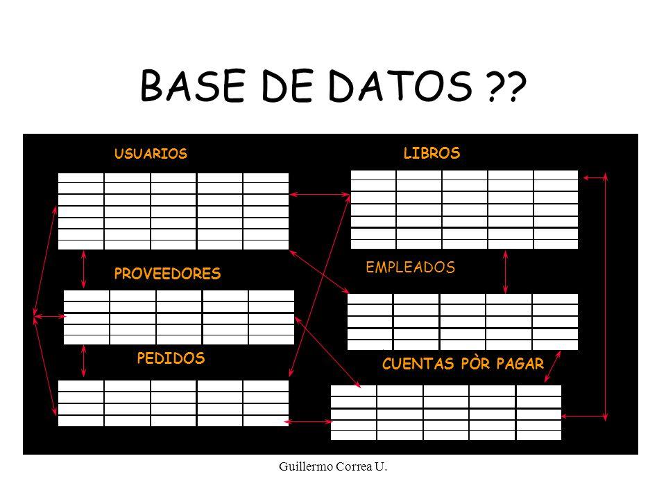 Guillermo Correa U. BASE DE DATOS ?? USUARIOS LIBROS PROVEEDORES CUENTAS PÒR PAGAR EMPLEADOS PEDIDOS
