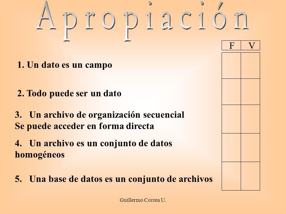 Guillermo Correa U. 1. Un dato es un campo 2. Todo puede ser un dato 3.Un archivo de organización secuencial Se puede acceder en forma directa 4.Un ar