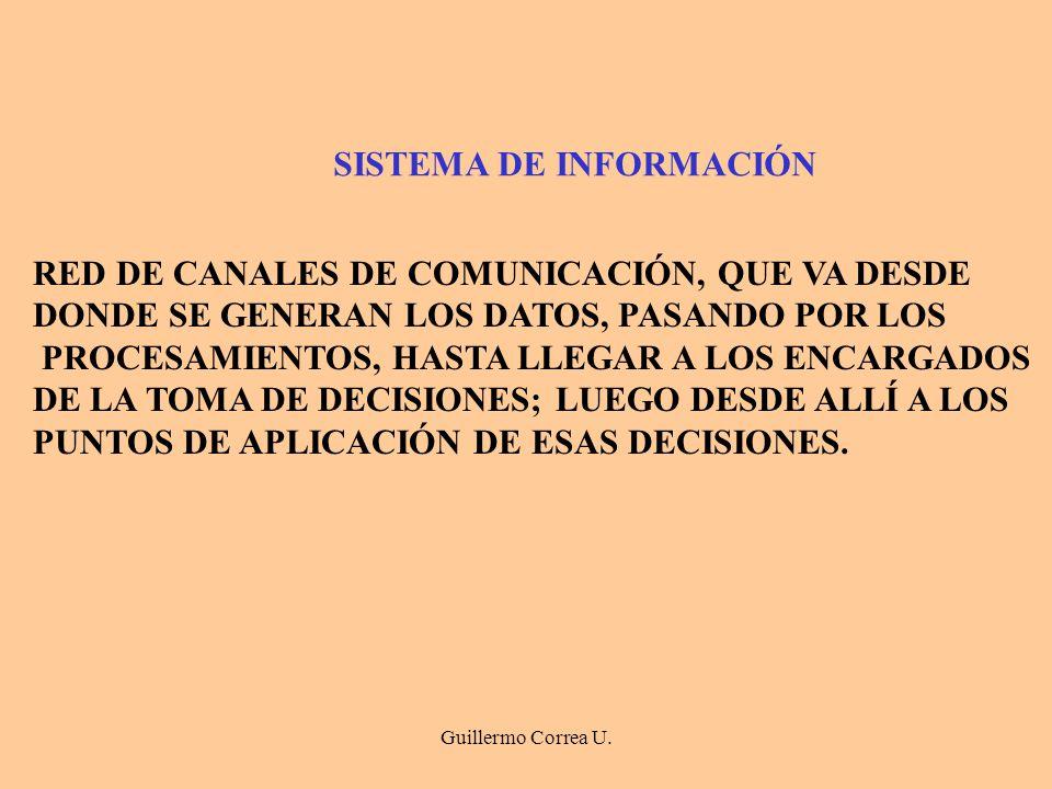 Guillermo Correa U. SISTEMA DE INFORMACIÓN RED DE CANALES DE COMUNICACIÓN, QUE VA DESDE DONDE SE GENERAN LOS DATOS, PASANDO POR LOS PROCESAMIENTOS, HA