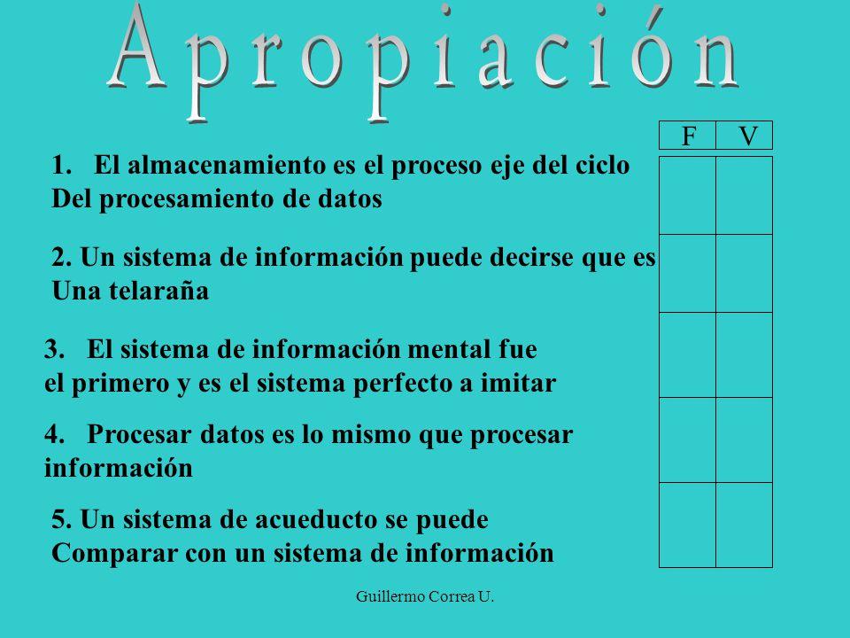Guillermo Correa U. 1.El almacenamiento es el proceso eje del ciclo Del procesamiento de datos 2. Un sistema de información puede decirse que es Una t