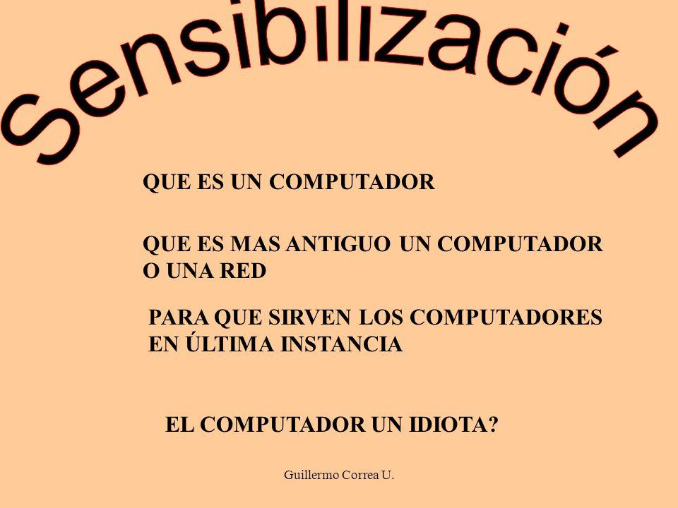 Guillermo Correa U. PARA QUE SIRVEN LOS COMPUTADORES EN ÚLTIMA INSTANCIA QUE ES UN COMPUTADOR QUE ES MAS ANTIGUO UN COMPUTADOR O UNA RED EL COMPUTADOR