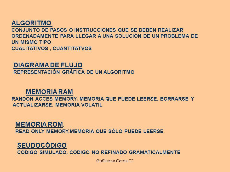 Guillermo Correa U. ALGORITMO CONJUNTO DE PASOS O INSTRUCCIONES QUE SE DEBEN REALIZAR ORDENADAMENTE PARA LLEGAR A UNA SOLUCIÓN DE UN PROBLEMA DE UN MI