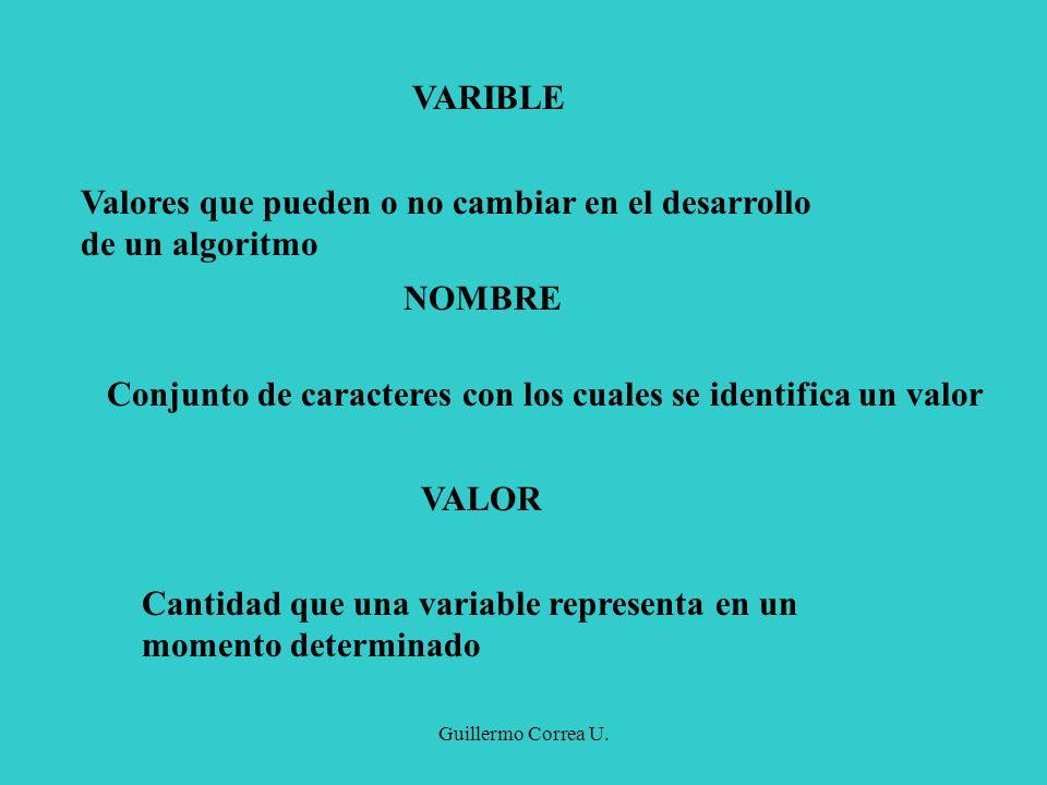 Guillermo Correa U. VARIBLE Valores que pueden o no cambiar en el desarrollo de un algoritmo NOMBRE VALOR Conjunto de caracteres con los cuales se ide