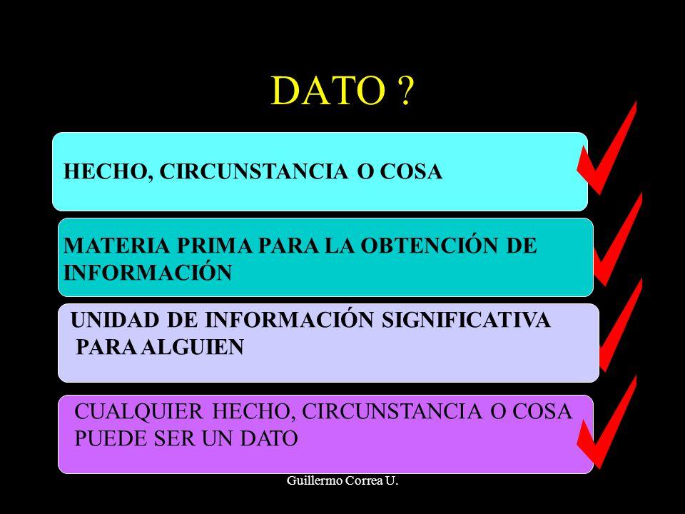 Guillermo Correa U. DATO ? HECHO, CIRCUNSTANCIA O COSA MATERIA PRIMA PARA LA OBTENCIÓN DE INFORMACIÓN UNIDAD DE INFORMACIÓN SIGNIFICATIVA PARA ALGUIEN