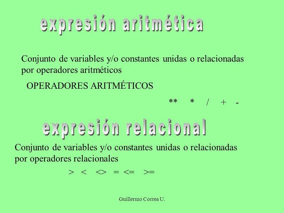 Guillermo Correa U. Conjunto de variables y/o constantes unidas o relacionadas por operadores aritméticos OPERADORES ARITMÉTICOS ** * / + - Conjunto d