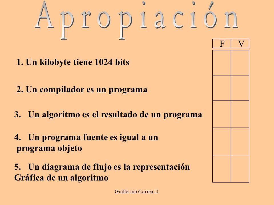 Guillermo Correa U. 1. Un kilobyte tiene 1024 bits 2. Un compilador es un programa 3.Un algoritmo es el resultado de un programa 4.Un programa fuente