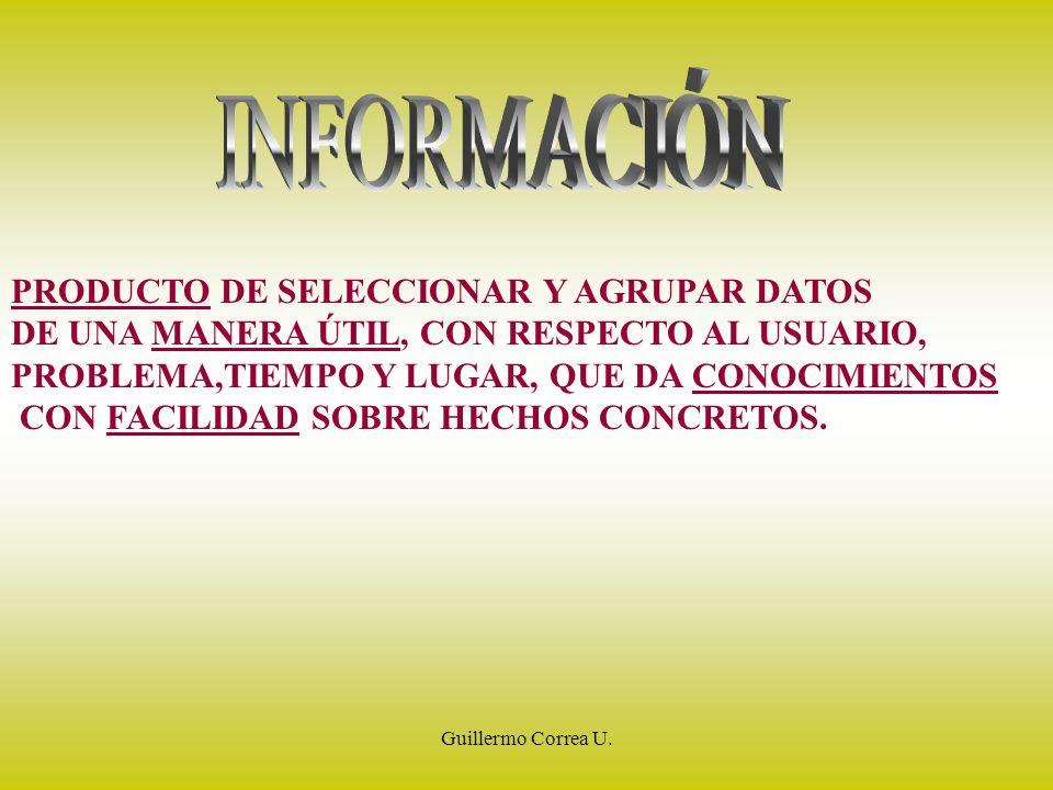 Guillermo Correa U. PRODUCTO DE SELECCIONAR Y AGRUPAR DATOS DE UNA MANERA ÚTIL, CON RESPECTO AL USUARIO, PROBLEMA,TIEMPO Y LUGAR, QUE DA CONOCIMIENTOS