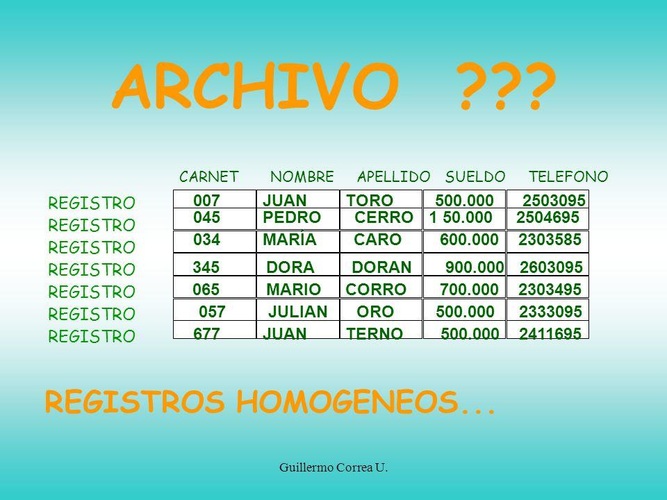 Guillermo Correa U. ARCHIVO ??? REGISTRO CARNET NOMBRE APELLIDO SUELDO TELEFONO 007 JUAN TORO 500.000 2503095 345 DORA DORAN 900.000 2603095 065 MARIO
