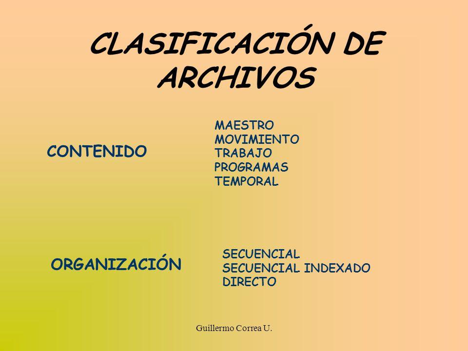 Guillermo Correa U. CLASIFICACIÓN DE ARCHIVOS CONTENIDO MAESTRO MOVIMIENTO TRABAJO PROGRAMAS TEMPORAL ORGANIZACIÓN SECUENCIAL SECUENCIAL INDEXADO DIRE