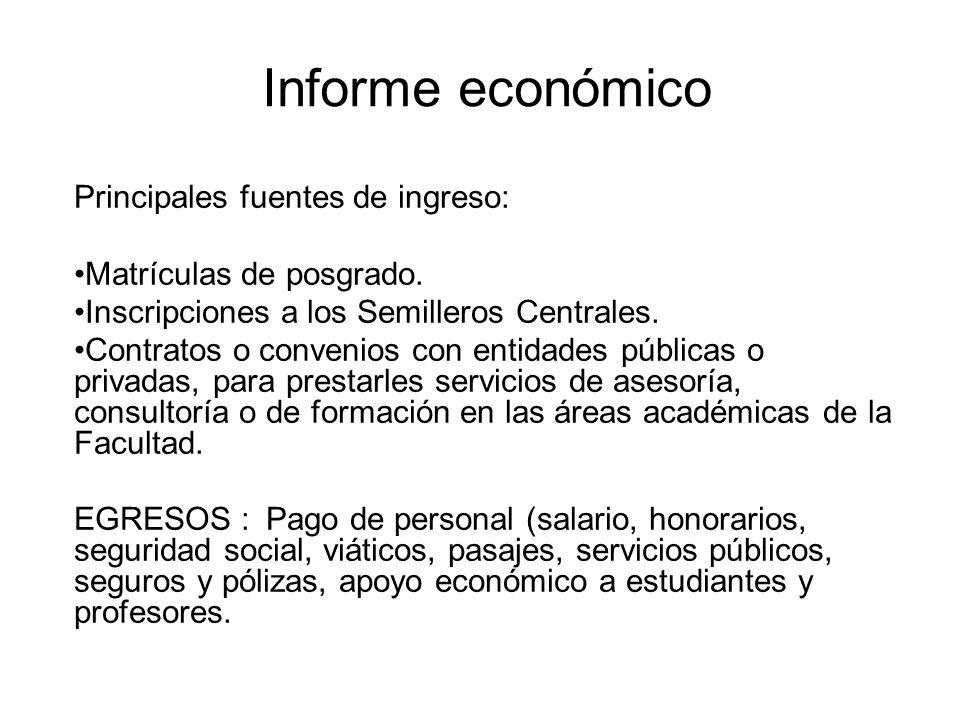 Informe económico Principales fuentes de ingreso: Matrículas de posgrado. Inscripciones a los Semilleros Centrales. Contratos o convenios con entidade