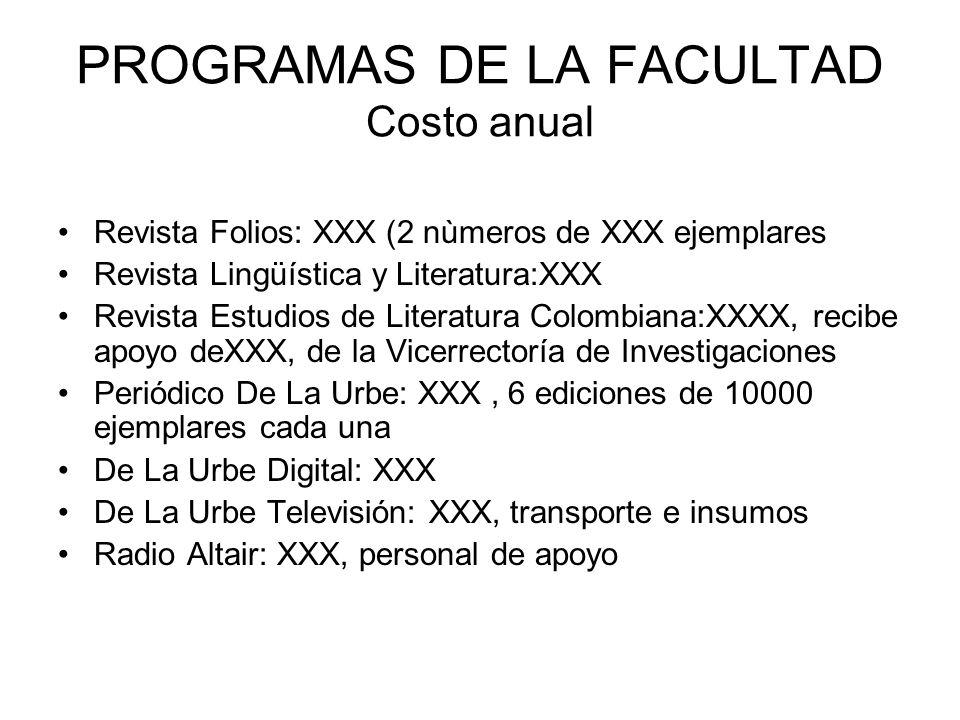 PROGRAMAS DE LA FACULTAD Costo anual Revista Folios: XXX (2 nùmeros de XXX ejemplares Revista Lingüística y Literatura:XXX Revista Estudios de Literat
