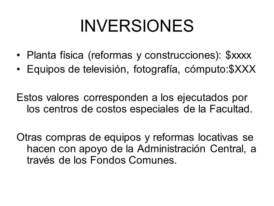 INVERSIONES Planta física (reformas y construcciones): $xxxx Equipos de televisión, fotografía, cómputo:$XXX Estos valores corresponden a los ejecutad