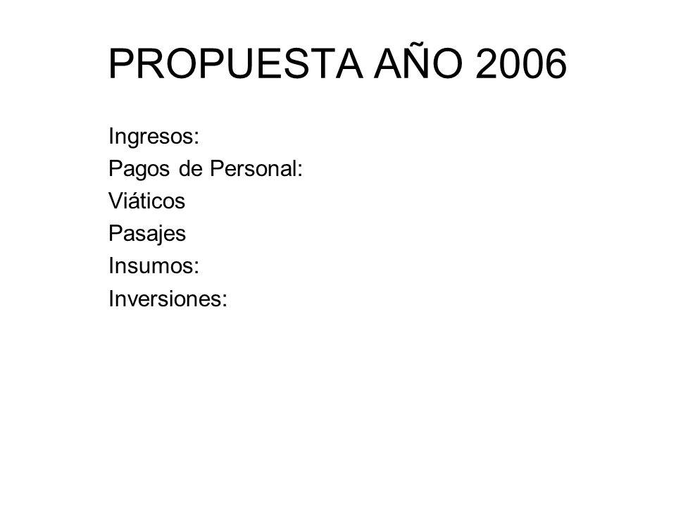 PROPUESTA AÑO 2006 Ingresos: Pagos de Personal: Viáticos Pasajes Insumos: Inversiones: