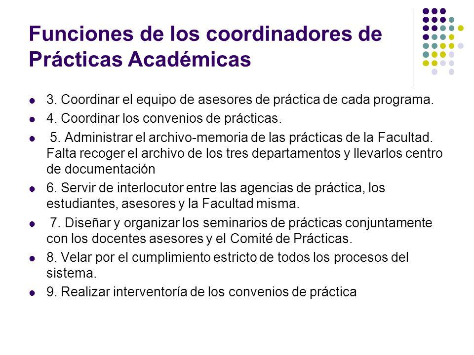 Funciones de los coordinadores de Prácticas Académicas 3. Coordinar el equipo de asesores de práctica de cada programa. 4. Coordinar los convenios de