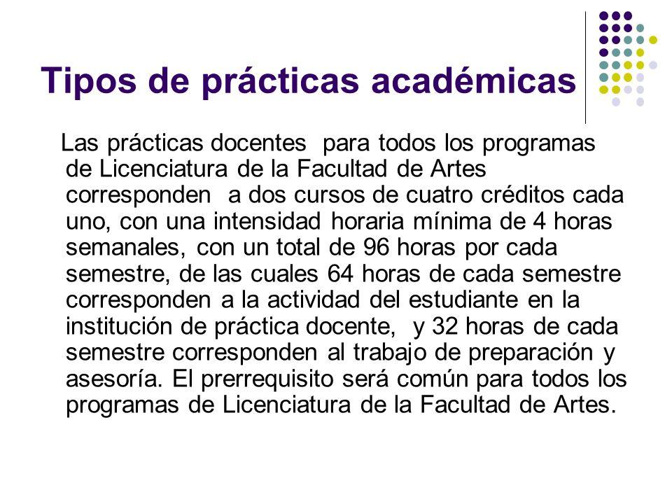 Tipos de prácticas académicas Las prácticas docentes para todos los programas de Licenciatura de la Facultad de Artes corresponden a dos cursos de cua