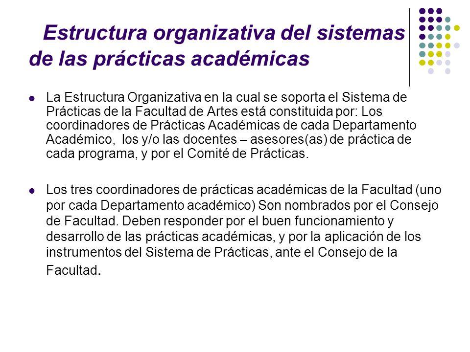 Estructura organizativa del sistemas de las prácticas académicas La Estructura Organizativa en la cual se soporta el Sistema de Prácticas de la Facultad de Artes está constituida por: Los coordinadores de Prácticas Académicas de cada Departamento Académico, los y/o las docentes – asesores(as) de práctica de cada programa, y por el Comité de Prácticas.