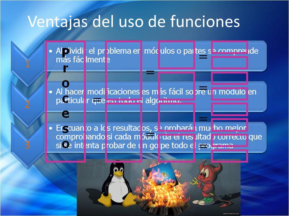 Ventajas del uso de funciones 1 Al dividir el problema en módulos o partes se comprende más fácilmente 2 Al hacer modificaciones es más fácil sobre un