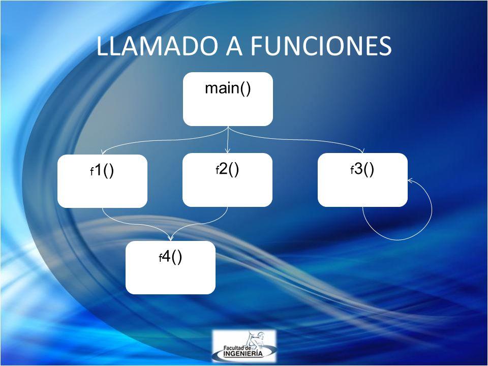LLAMADO A FUNCIONES main() f 1() f 2() f 3() f 4()