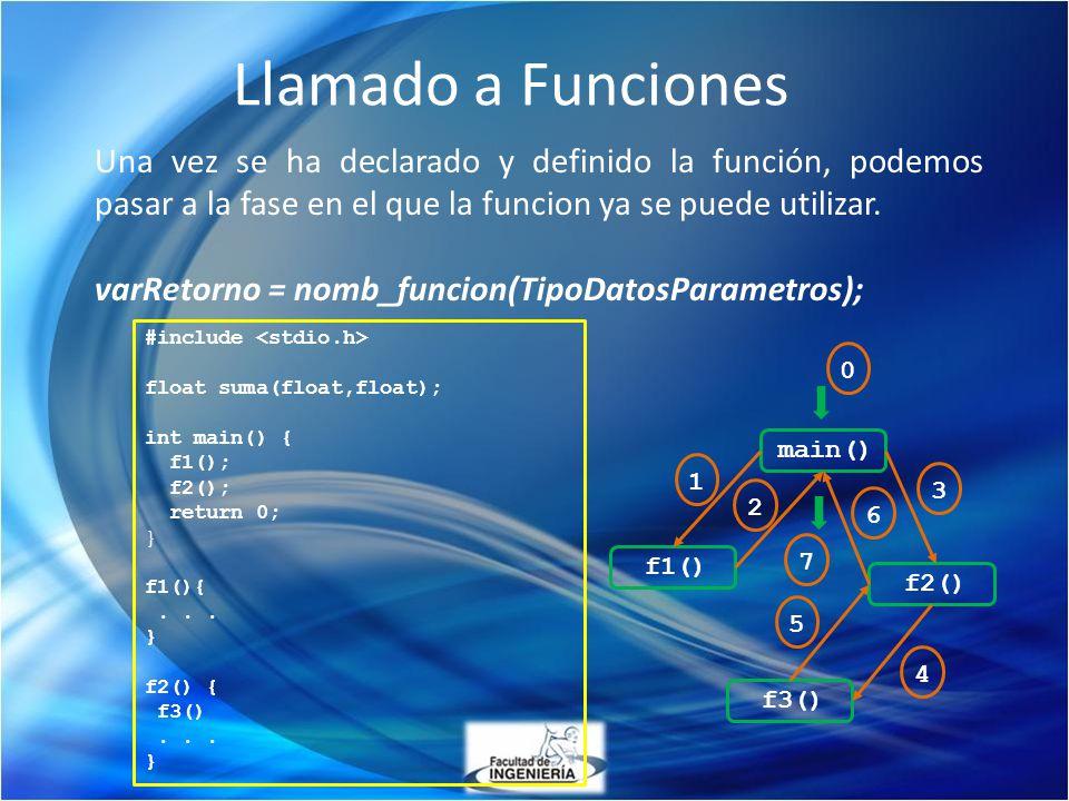 Llamado a Funciones Una vez se ha declarado y definido la función, podemos pasar a la fase en el que la funcion ya se puede utilizar. varRetorno = nom