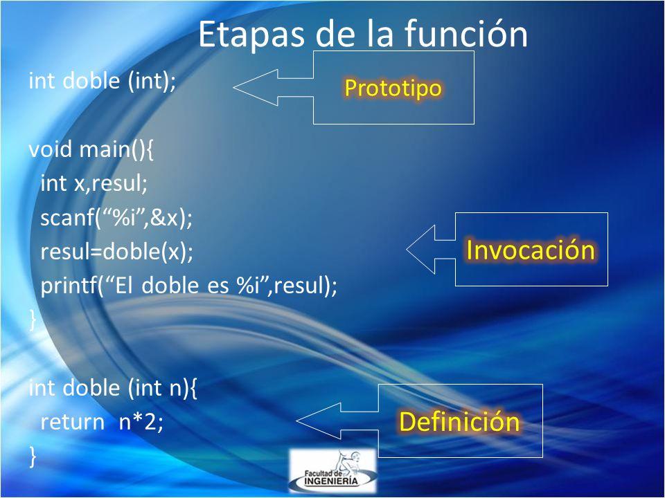 Etapas de la función int doble (int); void main(){ int x,resul; scanf(%i,&x); resul=doble(x); printf(El doble es %i,resul); } int doble (int n){ retur
