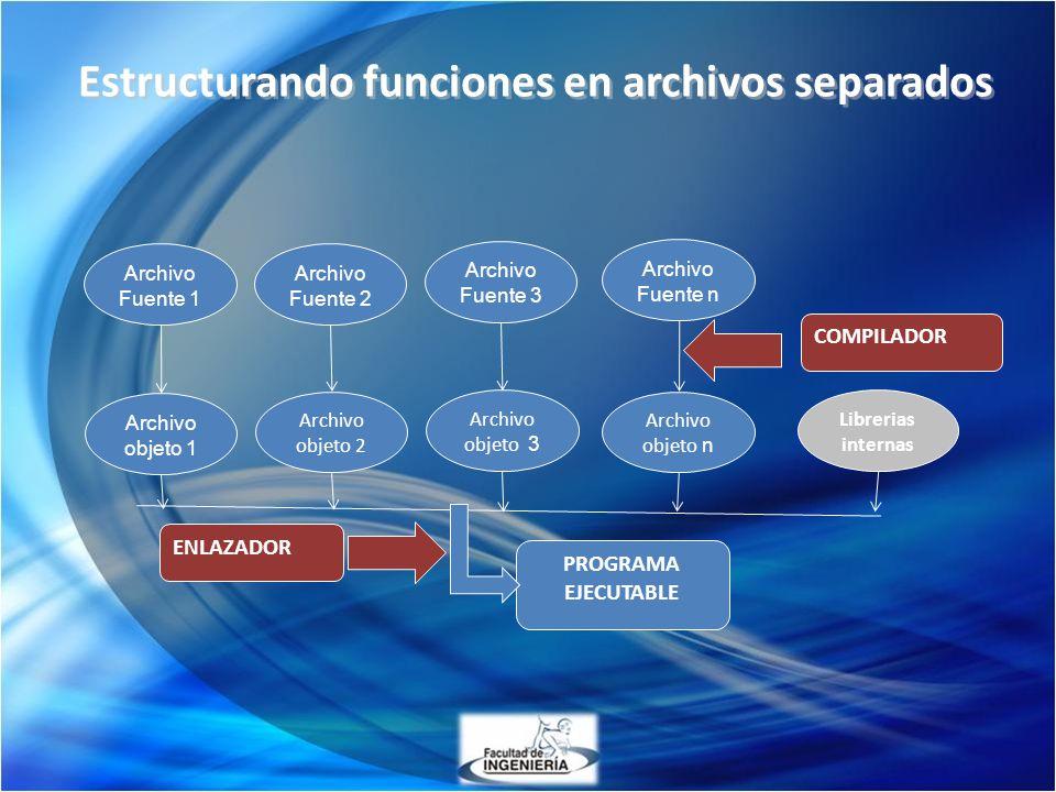 Archivo Fuente 1 Archivo Fuente 2 Archivo Fuente 3 Archivo Fuente n Archivo objeto 1 Archivo objeto 2 Archivo objeto 3 Archivo objeto n COMPILADOR Lib