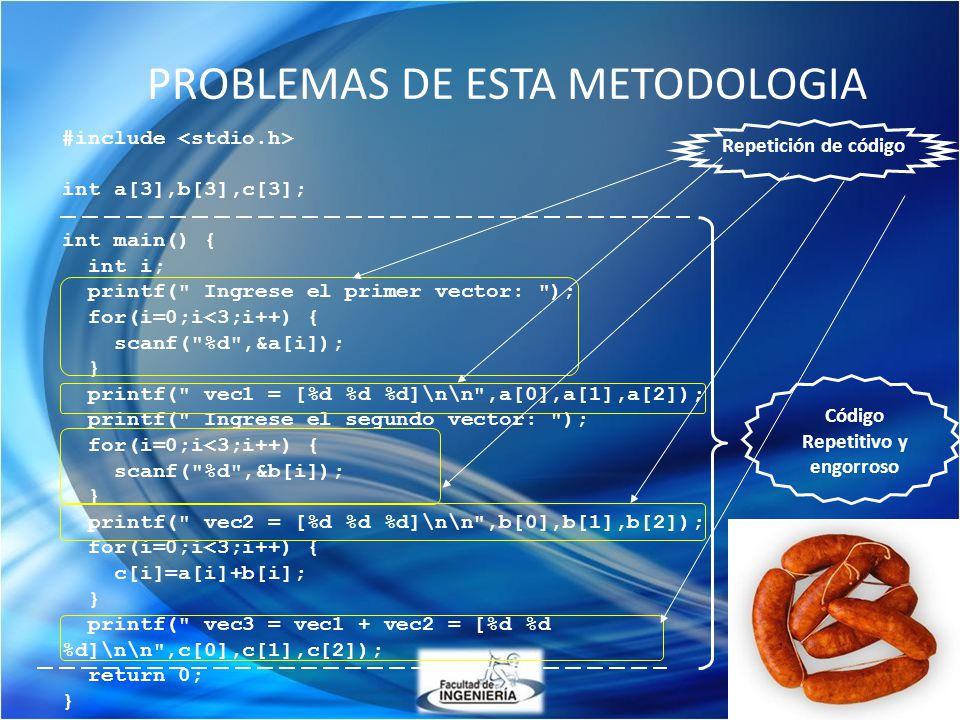 Llamado a funciones void saludar(void) { printf(Hola parce!!\n); } void re_saludar(int N){ int i; for(i=0;i<N;i++) { printf(Hola !!\n); } int ver_algo(void){ return algo; } Para indicar no retorno de datos se usa la palabra clave void, hay tres casos básicamente: 1.Cuando una función no tiene argumentos de entrada ni retorna nada.