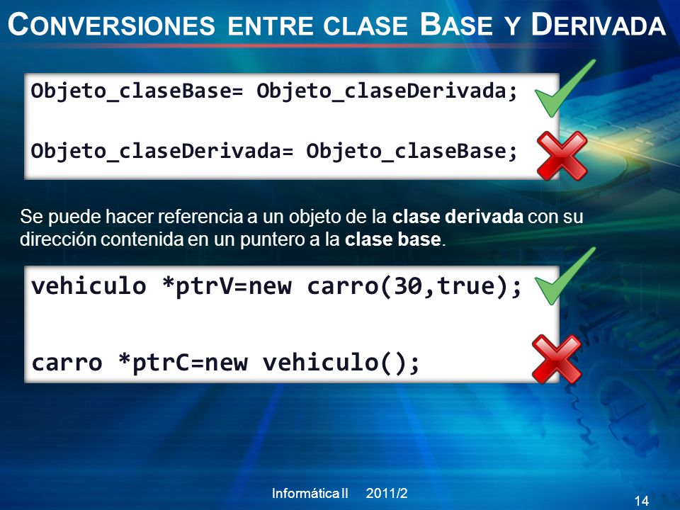 C ONVERSIONES ENTRE CLASE B ASE Y D ERIVADA Informática II 2011/2 14 Objeto_claseBase= Objeto_claseDerivada; Objeto_claseDerivada= Objeto_claseBase; Se puede hacer referencia a un objeto de la clase derivada con su dirección contenida en un puntero a la clase base.