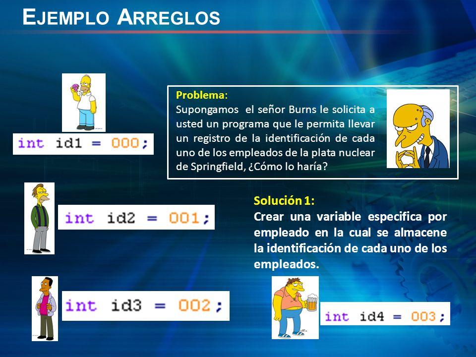 E JEMPLO A RREGLOS Solución 1: Crear una variable especifica por empleado en la cual se almacene la identificación de cada uno de los empleados.
