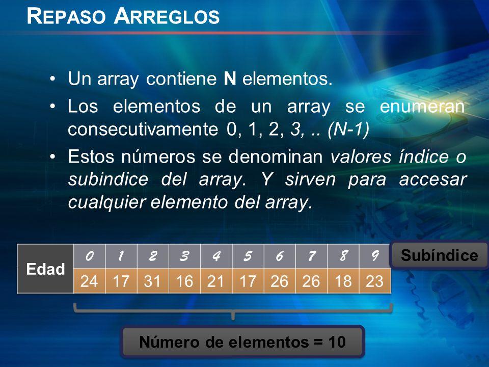 R EPASO A RREGLOS Un array contiene N elementos.