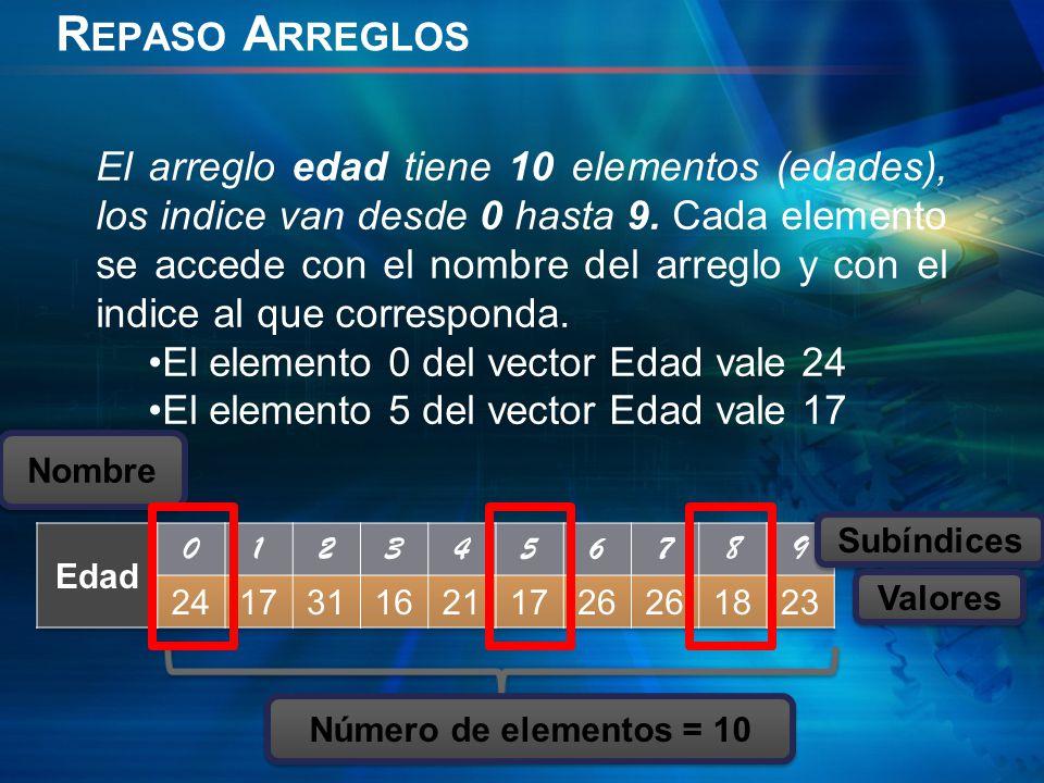 El arreglo edad tiene 10 elementos (edades), los indice van desde 0 hasta 9.