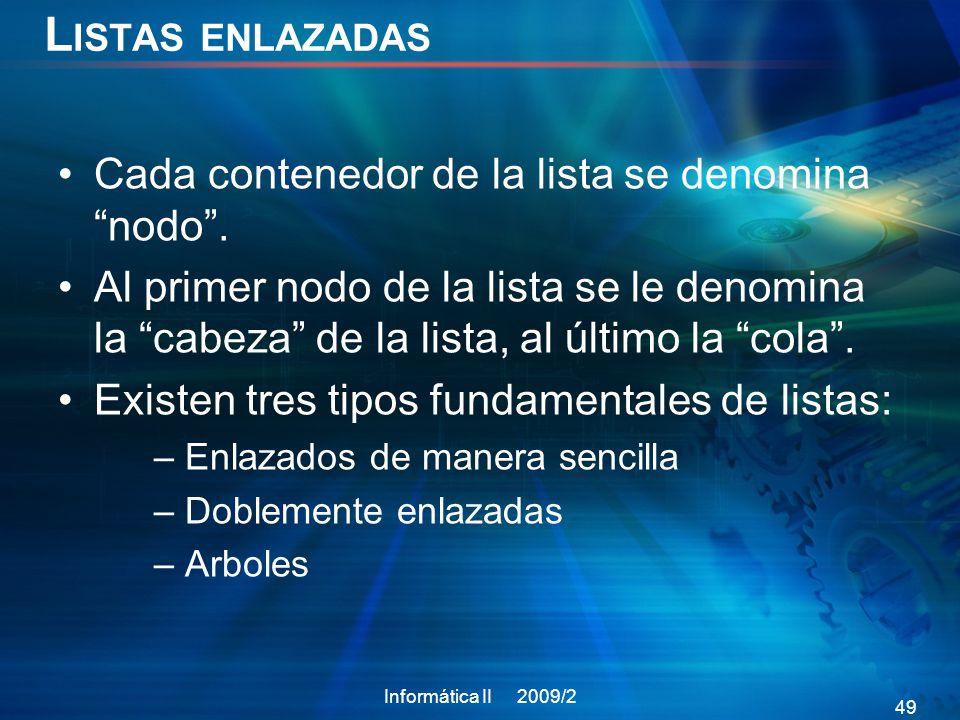 L ISTAS ENLAZADAS Cada contenedor de la lista se denomina nodo.