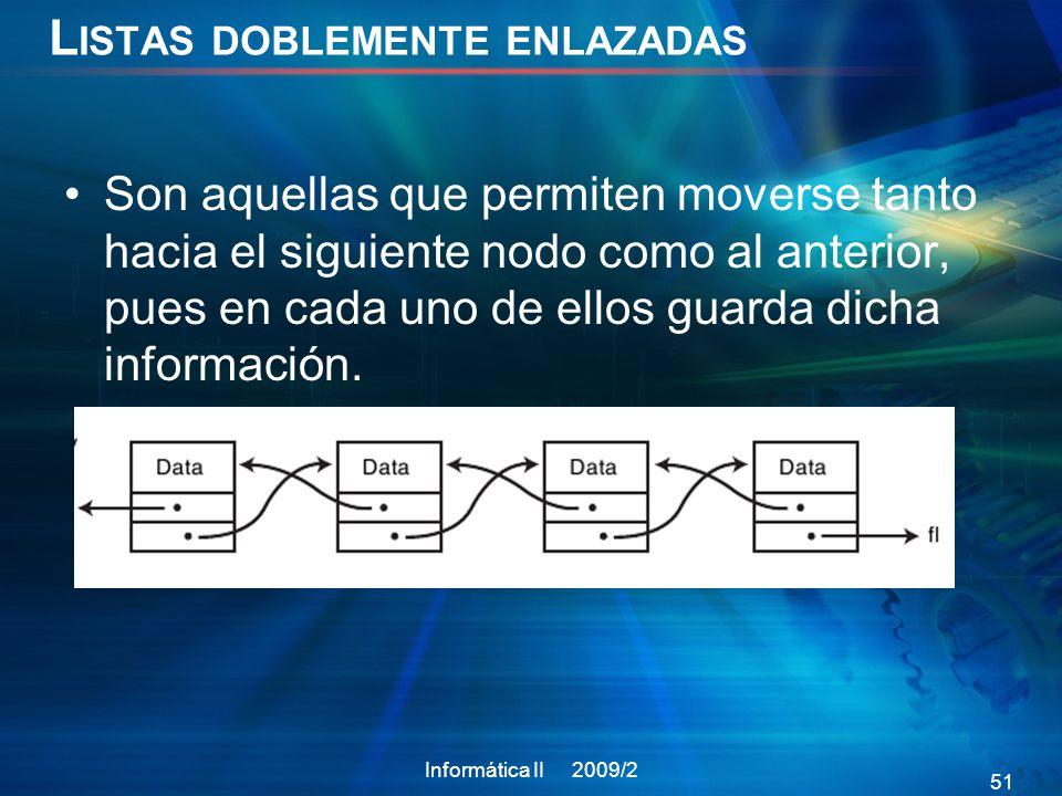 L ISTAS DOBLEMENTE ENLAZADAS Son aquellas que permiten moverse tanto hacia el siguiente nodo como al anterior, pues en cada uno de ellos guarda dicha información.