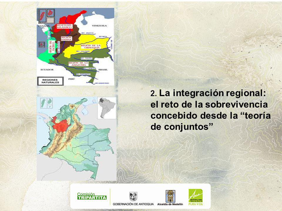2. La integración regional: el reto de la sobrevivencia concebido desde la teoría de conjuntos