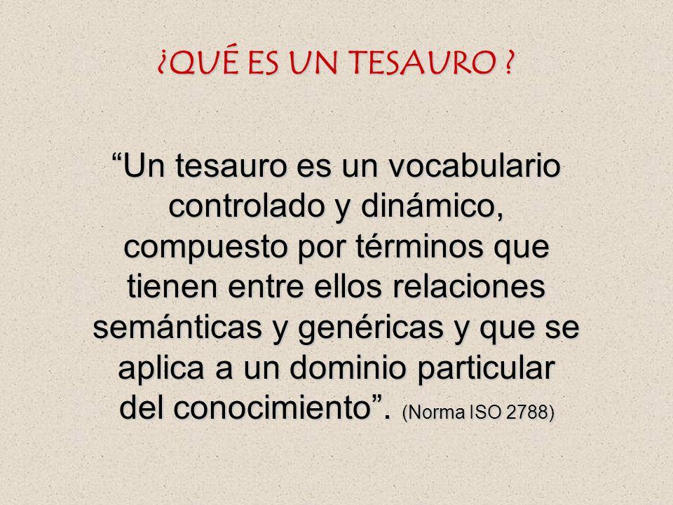 ¿QUÉ ES UN TESAURO ? UnUn tesauro es un vocabulario controlado y dinámico, compuesto por términos que tienen entre ellos relaciones semánticas y genér