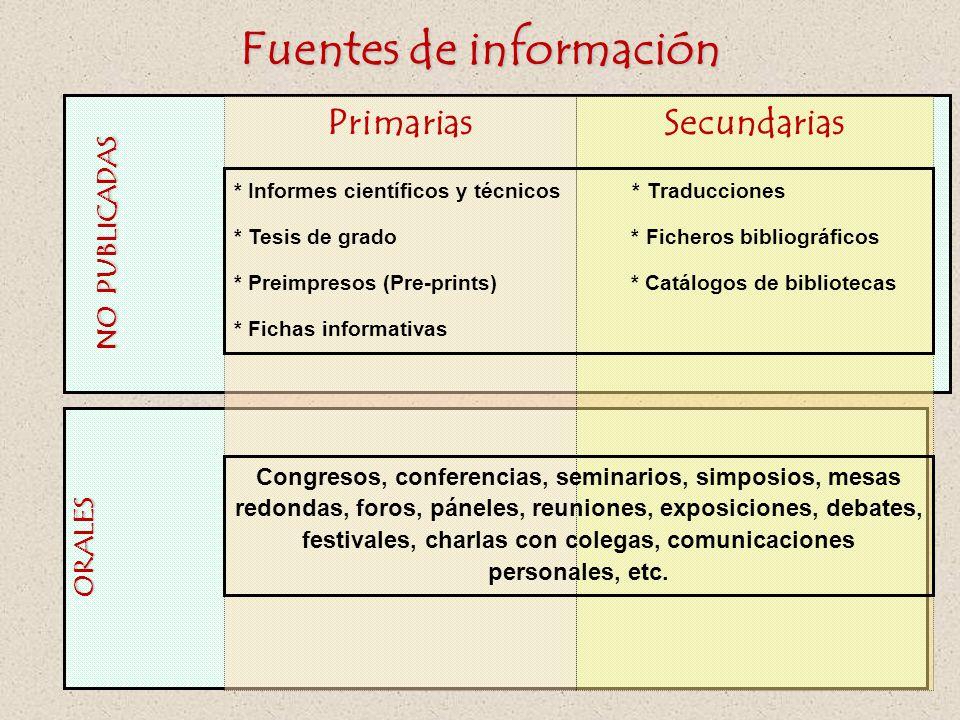 ORALES NO PUBLICADAS Primarias Fuentes de información Secundarias Congresos, conferencias, seminarios, simposios, mesas redondas, foros, páneles, reun