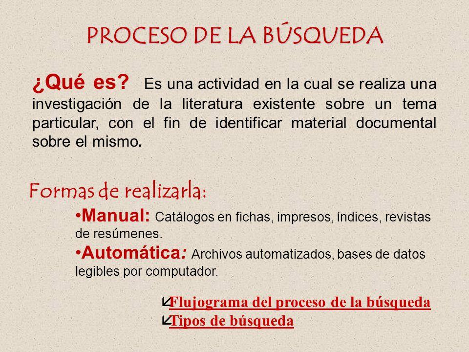 FLUJOGRAMA DE LA BÚSQUEDA Encontró terminos adecuados?.