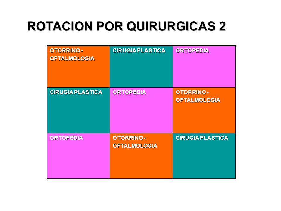 ROTACION POR QUIRURGICAS 2 CIRUGIA PLASTICA OTORRINO - OFTALMOLOGIAORTOPEDIA OFTALMOLOGIAORTOPEDIA CIRUGIA PLASTICA ORTOPEDIA OTORRINO - OFTALMOLOGIA